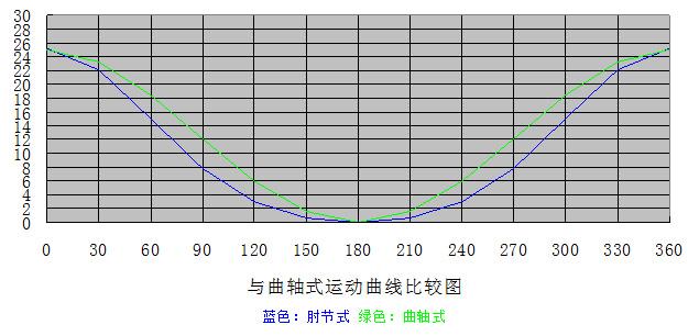 HW-Best-60超高周详肘节式冲床